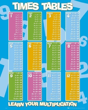 TIMES TABLE plakat 40x50cm (1)