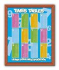 TIMES TABLE plakat 40x50cm (3)