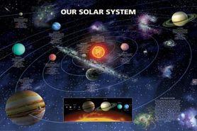 SOLAR SYSTEM plakat 91x61cm